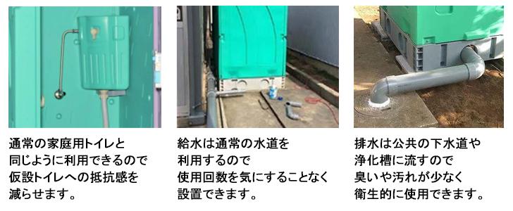 旭ハウス工業の仮設トイレの水洗式の説明です