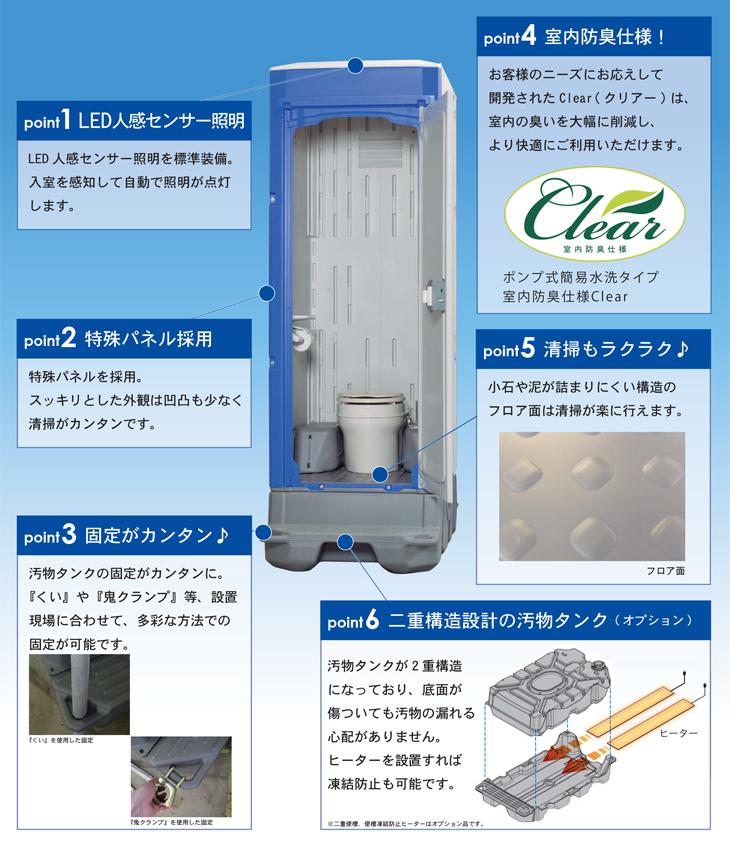 仮設トイレのハマネツのイクストイレの説明です